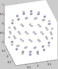 Tutorial on Diffusion Tensor MRI using Matlab